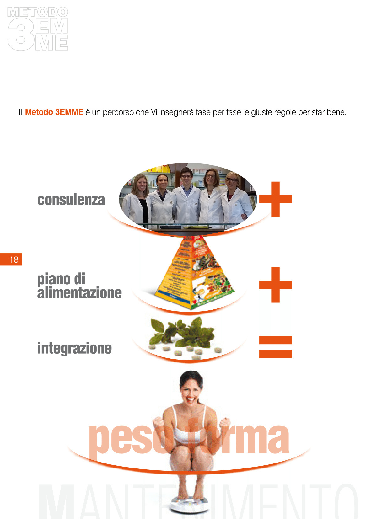 3emme-metodo2